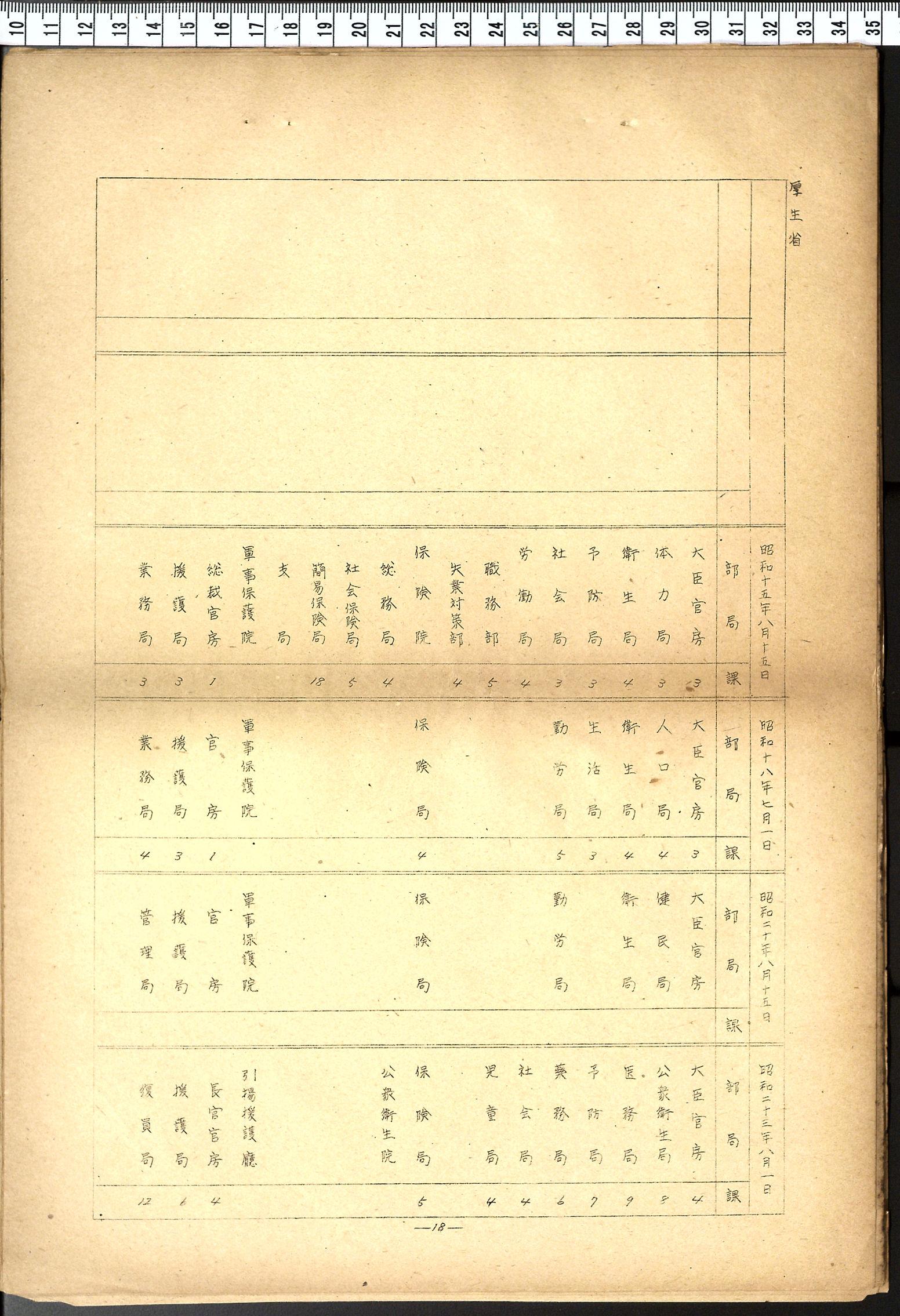行政機構年別比較表 / 行政管理庁 [編]